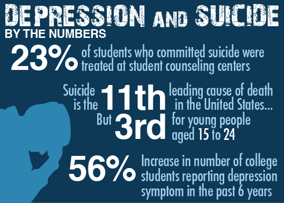 the cause of students depression School truancy: could depression or anxiety be the cause  when students  are repeatedly absent from school, the potential consequences.