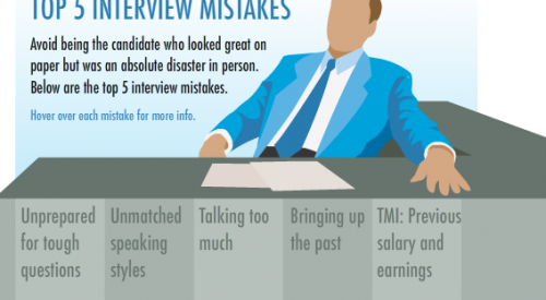 Top 5 Interview Mistakes article thumbnail mt-3