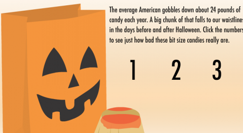 Top 3 unhealthy Halloween candies article thumbnail mt-3