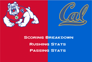 Fresno State vs. Cal Football Game Stats article thumbnail mt-3