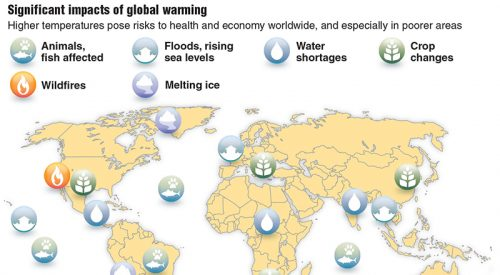 Climate change affects us all article thumbnail mt-3