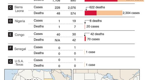 Ebola in the United States: Don't believe the hype article thumbnail mt-3