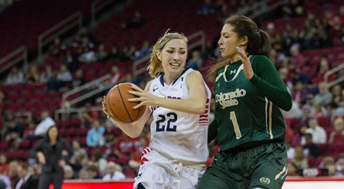 Women's Basketball: 'Dogs control Mountain West with win over Colorado State article thumbnail mt-3