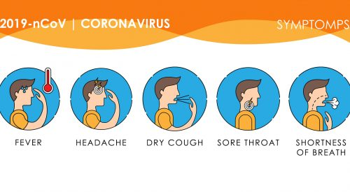 What Are the Signs and Symptoms of Coronavirus?   article thumbnail mt-3